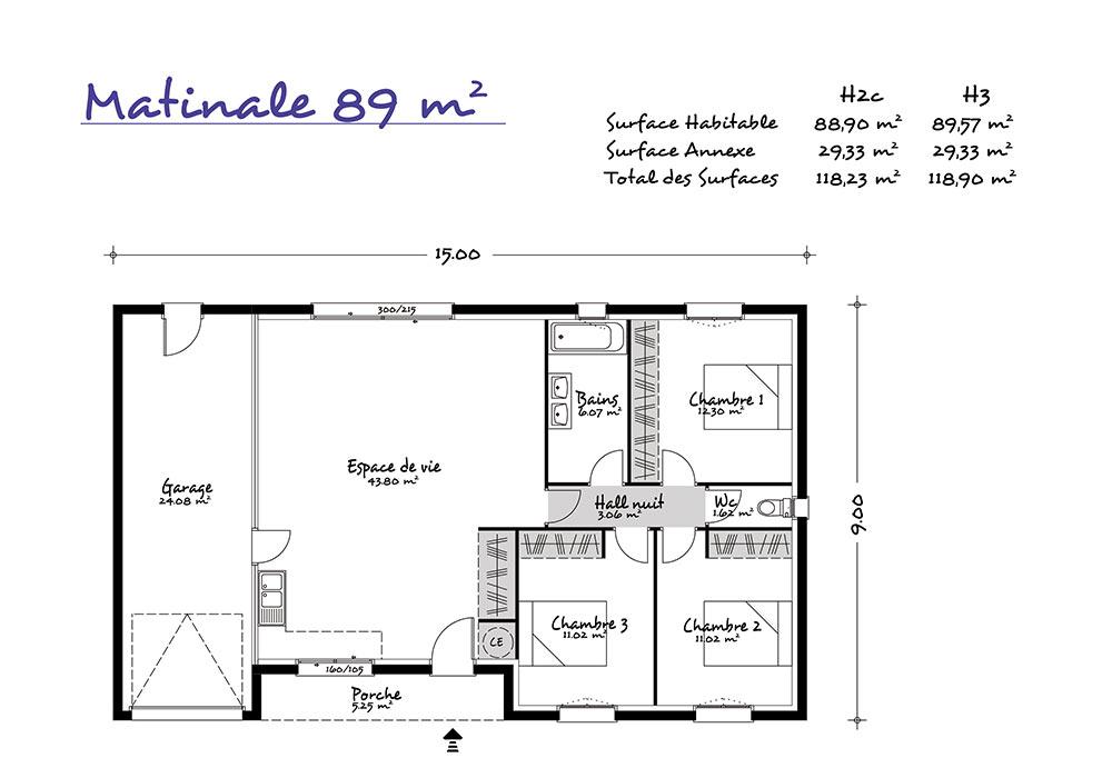 Un projet de construction personnalis adapt votre budget for Construction maison 89
